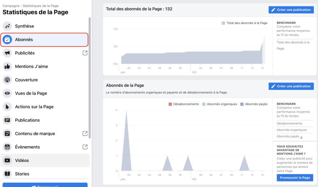 Statistiques Facebook abonnes