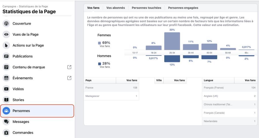 Statistiques Facebook profil