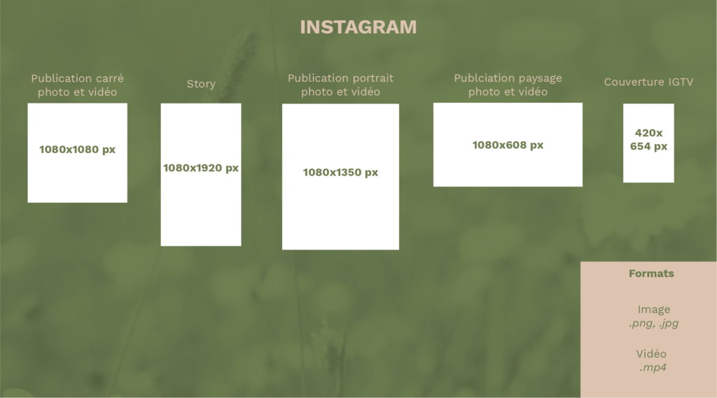 Les dimensions des visuels Instagram