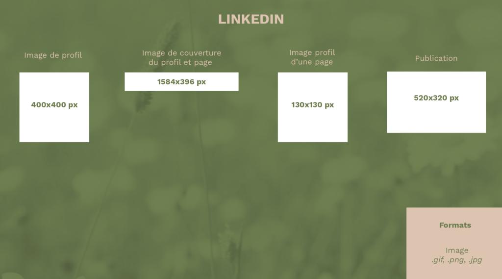 Les dimensions des visuels Linkedin