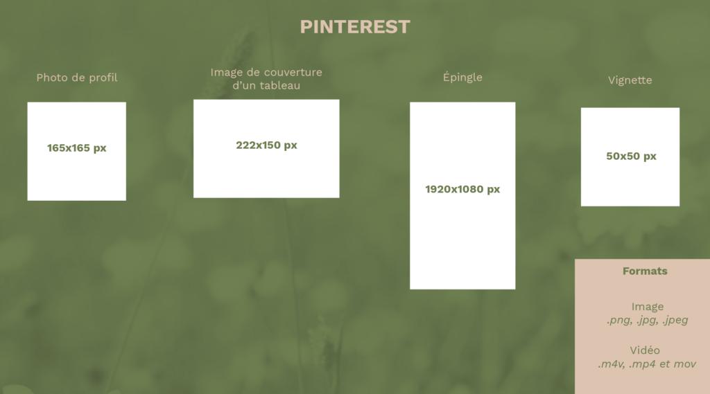 Les dimensions des visuels Pinterest